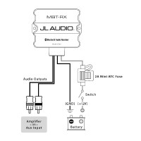 JL AUDIO Bluetooth Media Adapter JLMBT-RX