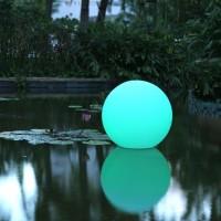 Smart & Green Globe