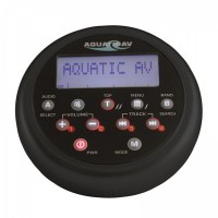 wall-mount-draadloze-afstandsbediening - AQ‐RF‐3FBT